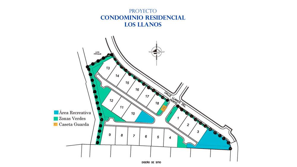 Llanos-planos-especifico-rotador